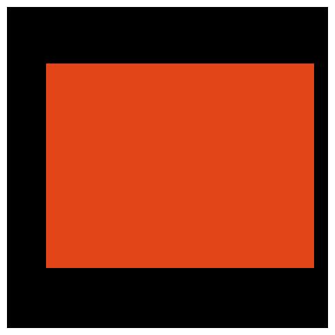 profitabilité estimation entrepreneur général